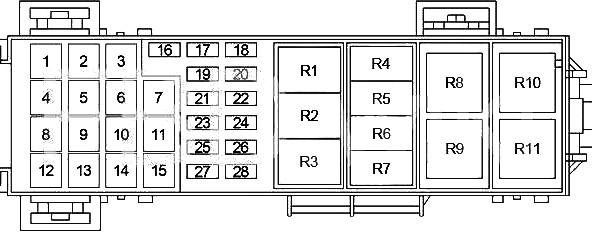 Схема блока предохранителей №1 в моторном отсеке (2005-2007 гг.)