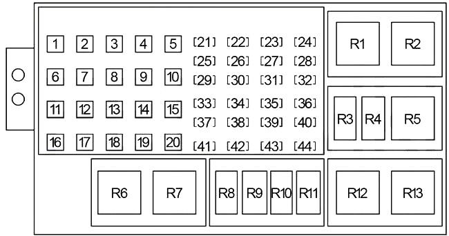 Схема блока предохранителей №1 в моторном отсеке (2008-2010 гг.)