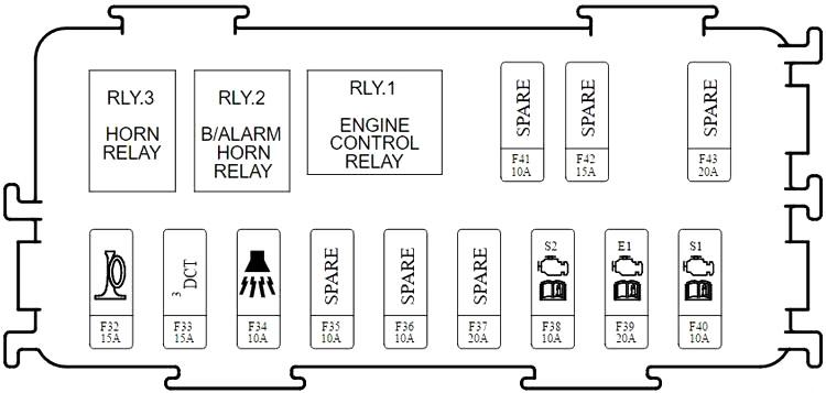 EMS Block (diesel)