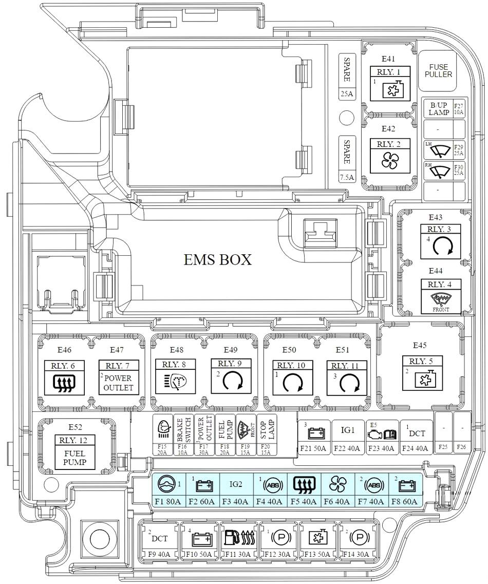 Engine Compartment Fuse Box Diagram (Diesel)