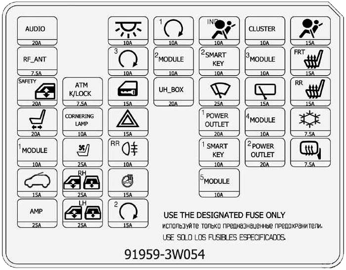 Kia Sportage Fuse Box 2012 - Wiring Diagram Direct loot-demand -  loot-demand.siciliabeb.it | 99 Kia Sportage Fuse Box |  | loot-demand.siciliabeb.it