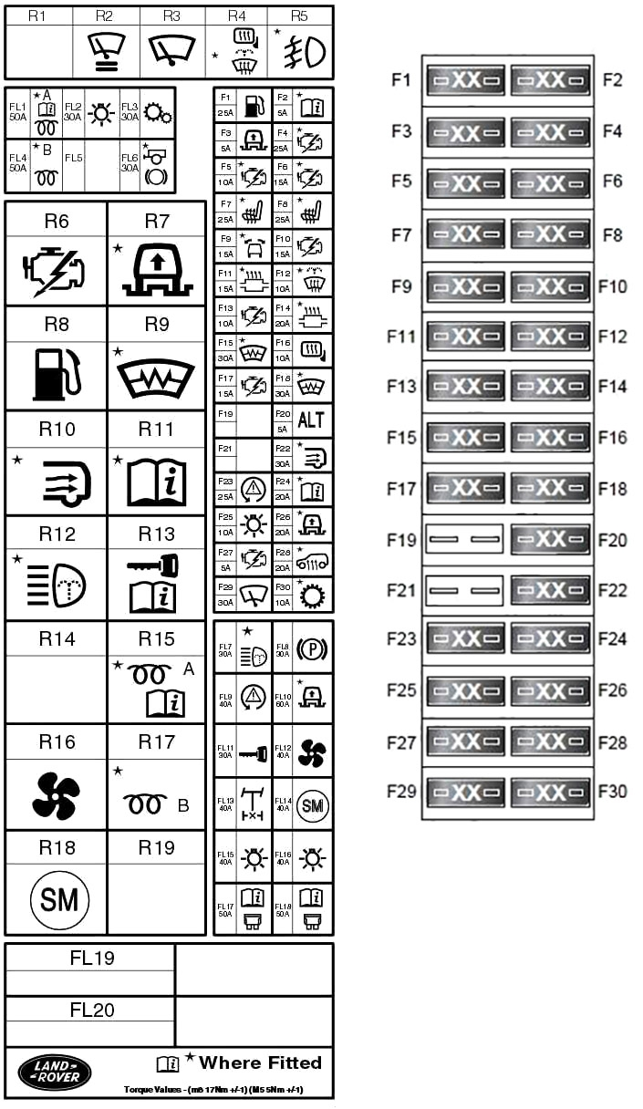 2009 range rover fuse box - diagram design sources device-petty -  device-petty.paoloemartina.it  diagram database - paoloemartina.it