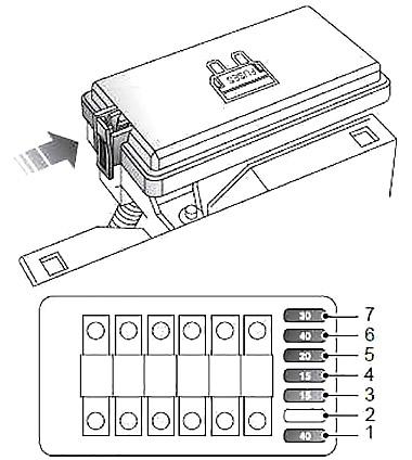 Схема блока предохранителей в моторном отсеке (1999-2002 гг.)
