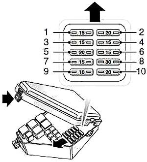 Схема блока предохранителей в моторном отсеке (2003-2006 гг.)