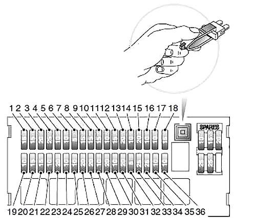 Схема блока предохранителей на приборной панели (1999-2003 гг.)