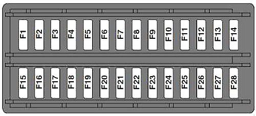 Instrument Panel Fuse Box Diagram (2006-2012)