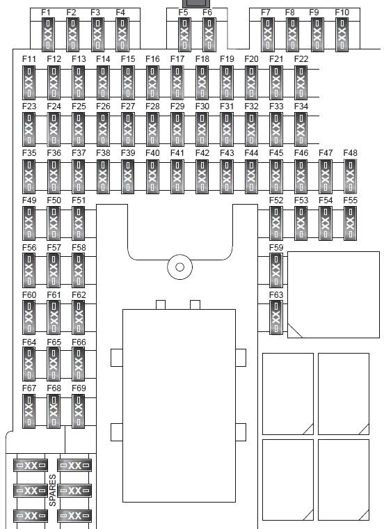 Instrument Panel Fuse Box Diagram (2013-2015)