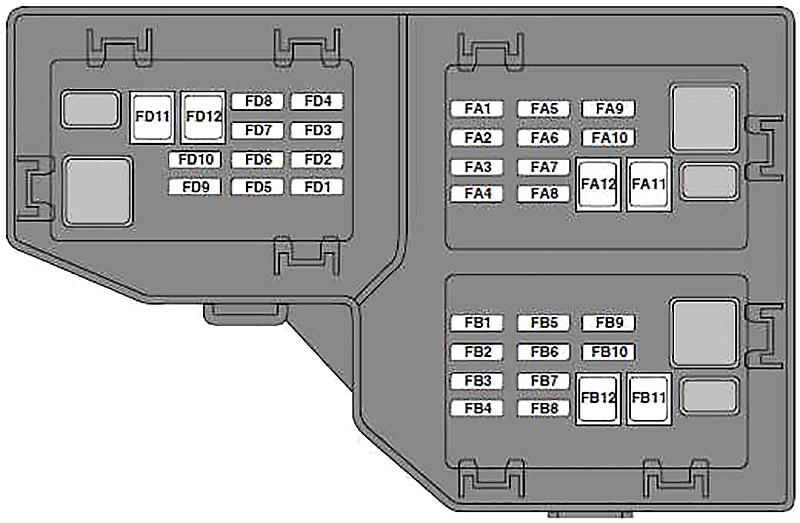Diagram 2002 Lander Fuse Diagram Full Version Hd Quality Fuse Diagram Anawiringx18 Locandadossello It