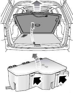 Luggage Compartment Fuse Box Location