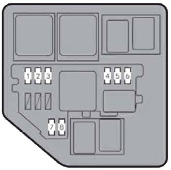 Дополнительный блок предохранителей