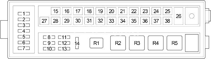 Схема блока предохранителей №2 в моторном отсеке (LHD)