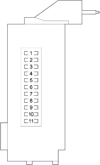 Блок предохранителей №1 в багажном отделении Схема
