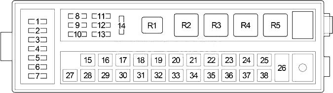 Схема блока предохранителей №2 в моторном отсеке (RHD)