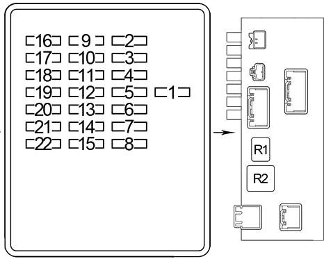 Схема блока предохранителей №2 в салоне (RHD)