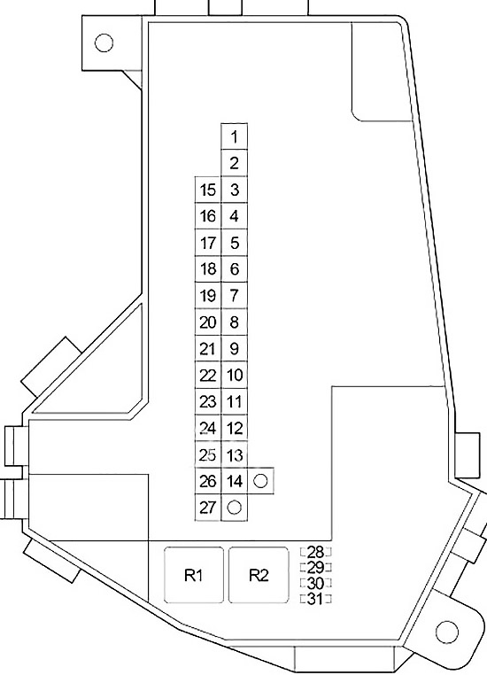Схема блока предохранителей №1 в моторном отсеке (RHD)