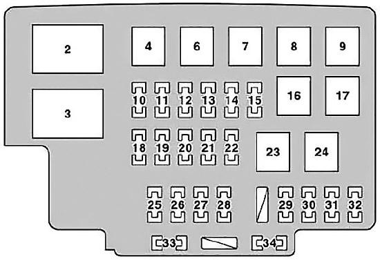 lexus rx 330 (xu30) (2004-2006) fuse diagram • fusecheck.com  fuse box