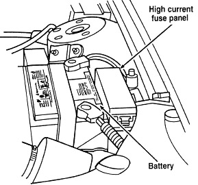 Engine Compartment Fuse Box Location