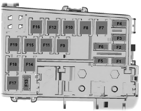 Luggage Compartment Fuse Box Diagram