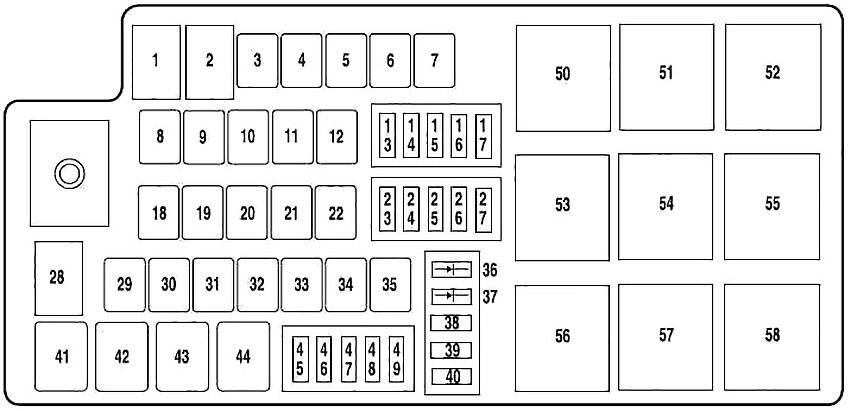 Схема блока предохранителей в моторном отсеке (кроме гибридных)