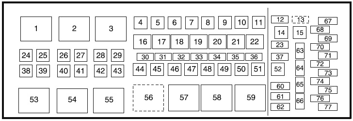 Схема блока предохранителей в моторном отсеке (2007-2008 гг.)