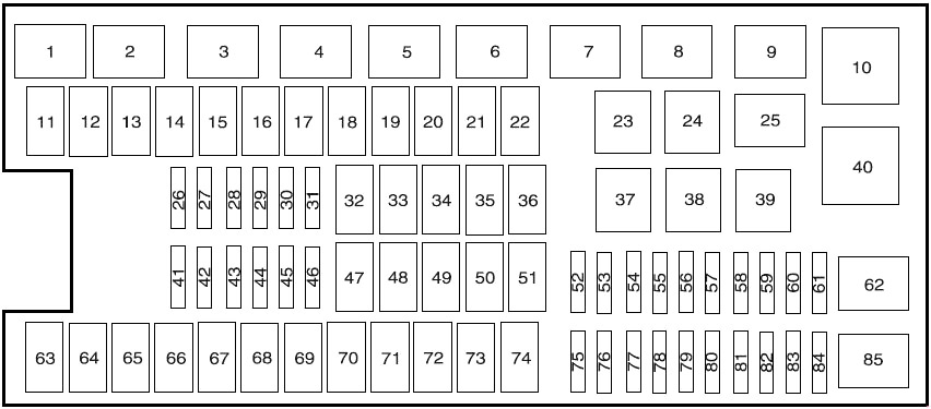 Схема блока предохранителей в моторном отсеке (2009-2014)