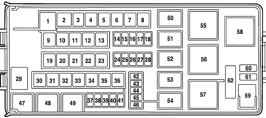 Engine Compartment Fuse Box Diagram