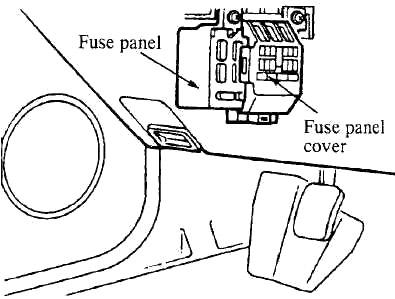 mazda mx-5 (1989-1997) fuse diagram • fusecheck.com  fuse box
