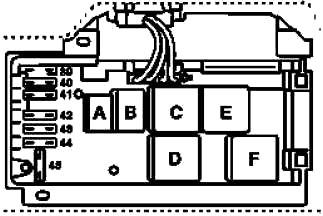 Схема главного блока предохранителей (по состоянию на 31.05.97 г.)