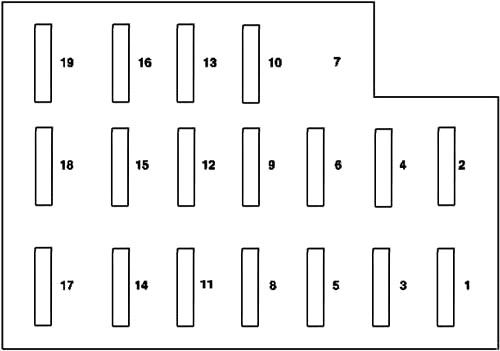 Схема блока предохранителей в багажном отделении (до 30.11.94)