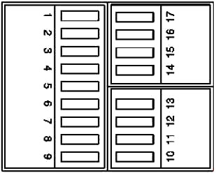 Luggage Compartment Fuse Box Diagram (as of 01.12.94)