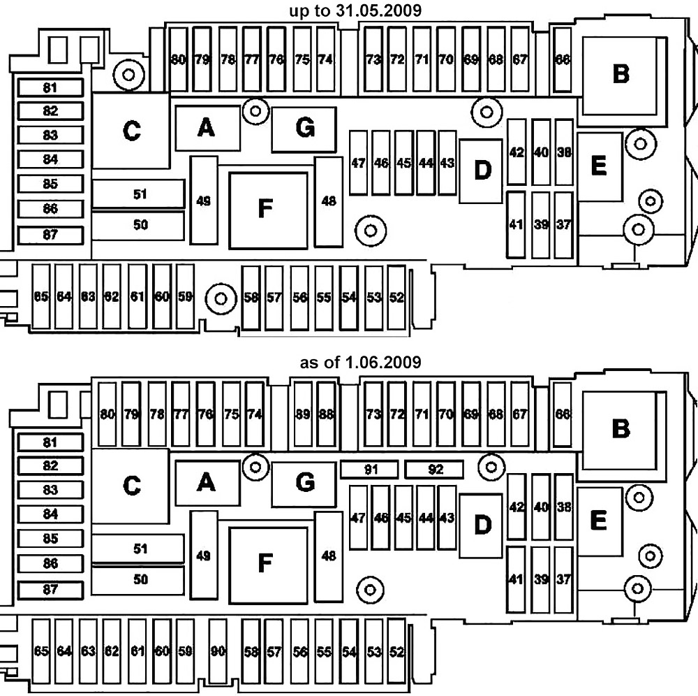 Luggage Compartment Fuse Box Diagram