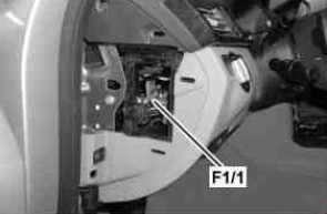 The Instrument Panel Fuse