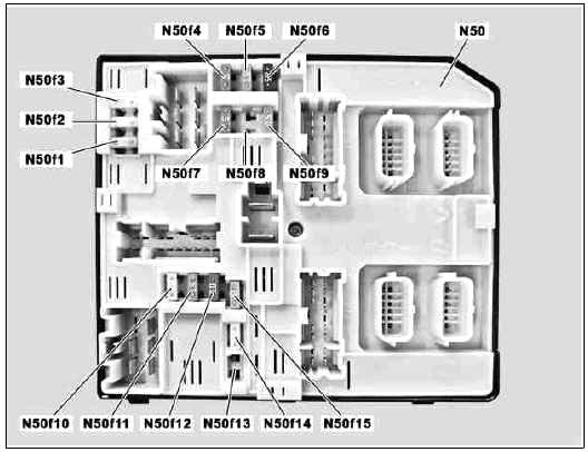 Fuse and relay module control unit (SRM) diagram