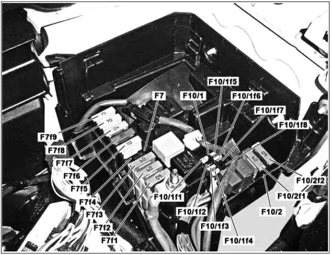 Fuse box in the engine compartment (diagram)