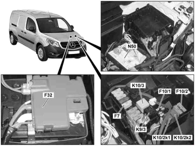 Engine Compartment Fuse Boxes (Location)
