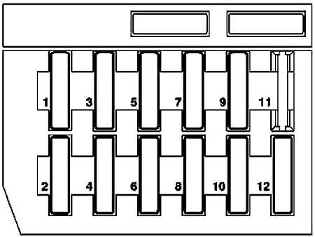 Instrument Panel Fuse Box Diagram (RHD)