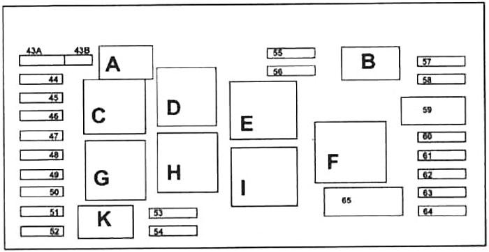 Front SAM (100C) Fuse Box Diagram