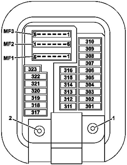 Front-Passenger Footwell Fuse Box Diagram