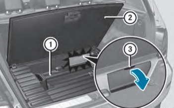 Luggage Compartment Fuse Box Location
