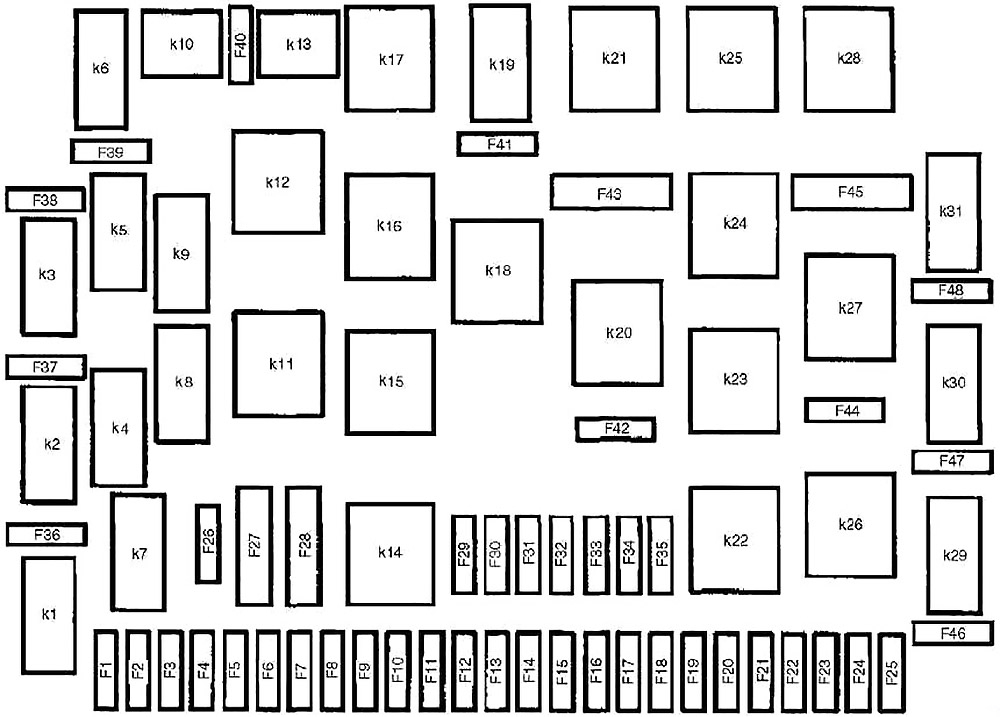 Engine Compartment Fuse Box Diagram (Up to 08.31.2001)