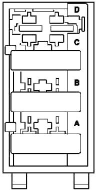 AdBlue fuse block