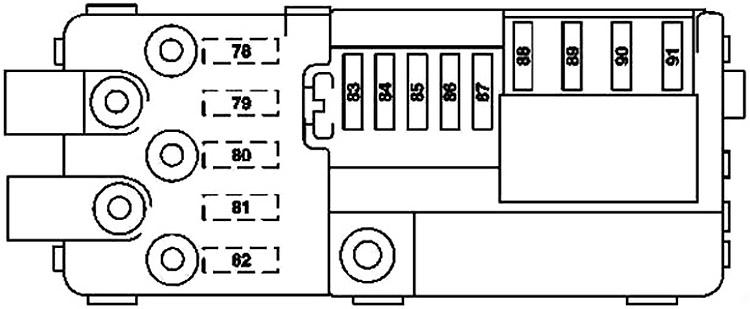 Battery compartment prefuse box