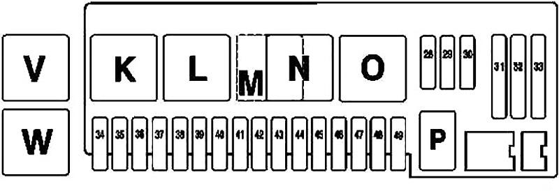 Схема блока предохранителей в моторном отсеке (справа)