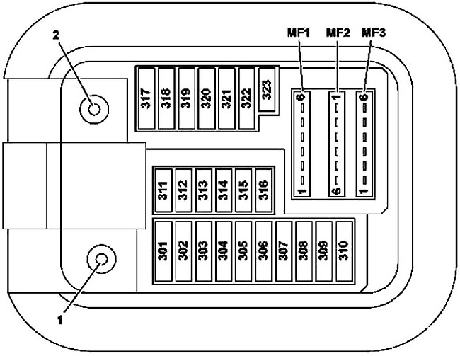 Fuse box in the front-passenger footwell (diagram)