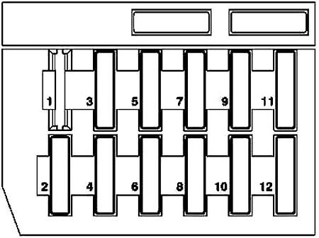 Схема блока предохранителей на приборной панели (LHD)