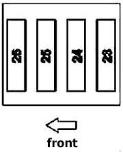 Схема блока предохранителей в багажнике