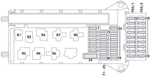 Схема главного блока предохранителей