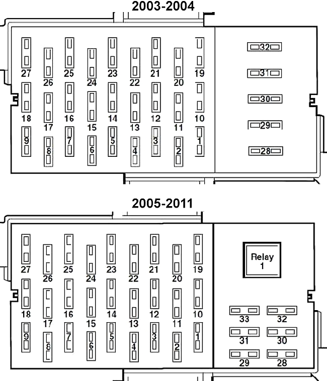 mercury grand marquis (2003-2011) fuse diagram • fusecheck.com  fuse box