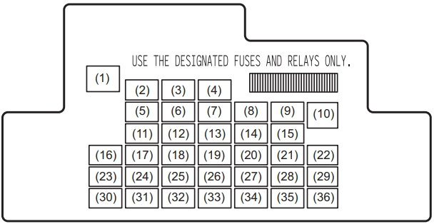Instrument Panel Fuse Box Diagram (Type 1)