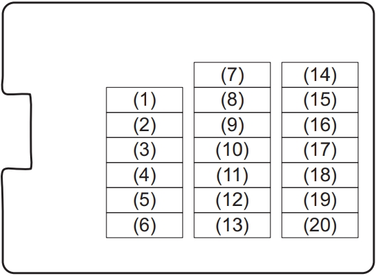 Instrument Panel Fuse Box Diagram (Type 2)